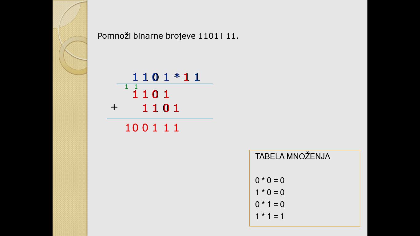 Pripremni čas – Matematičke osnove računara